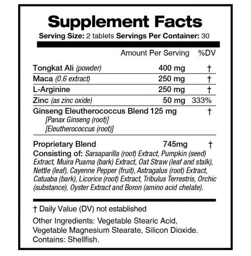 Max Man - Supplement facts panel