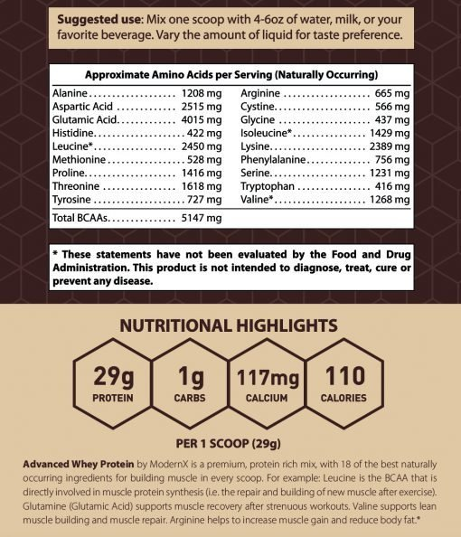 Advanced Whey Isolate - Suggested use